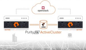 OpenStack Cinder Replication: Using Multiple ActiveCluster Pods to Increase Scale